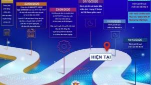 Bóc gỡ 7 trăm nghìn địa chỉ IP của Việt Nam trong các mạng máy tính ma