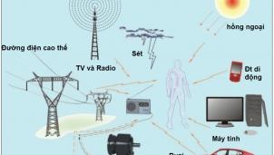 Nhận biết bức xạ điện từ và các nguồn bức xạ điện từ ảnh hưởng tới sức khỏe con người