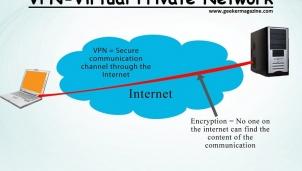 Người dùng mạng riêng ảo VPN Hồng Kông bị lộ thông tin