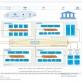 Khung kiến trúc Chính phủ điện tử Việt Nam phiên bản 2.0