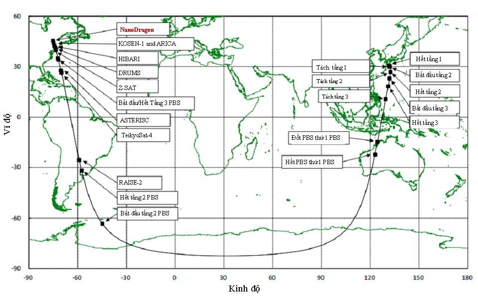 Quỹ đạo bay của tên lửa Epsilon số 5