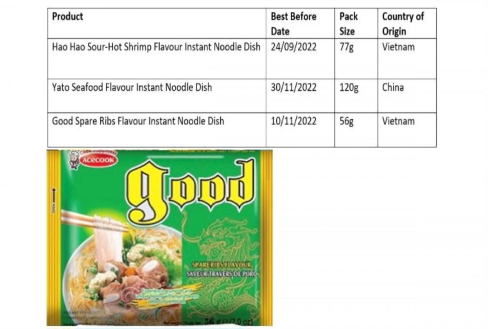 Danh sách các mặt hàng được cơ quan an toàn thực phẩm Iceland niêm yết trên website