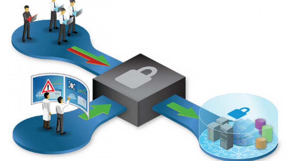 Các giải pháp bảo mật đơn giản và có tính linh hoạt giúp doanh nghiệp rút ngắn thời gian phát hiện và ứng phó.