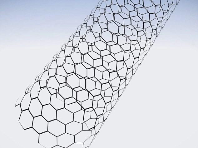 Phát triển công nghệ chip dựa trên vật liệu carbon