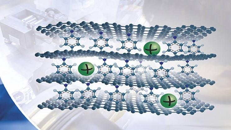 Ứng dụng Janus graphene sản xuất pin Natri-ion.