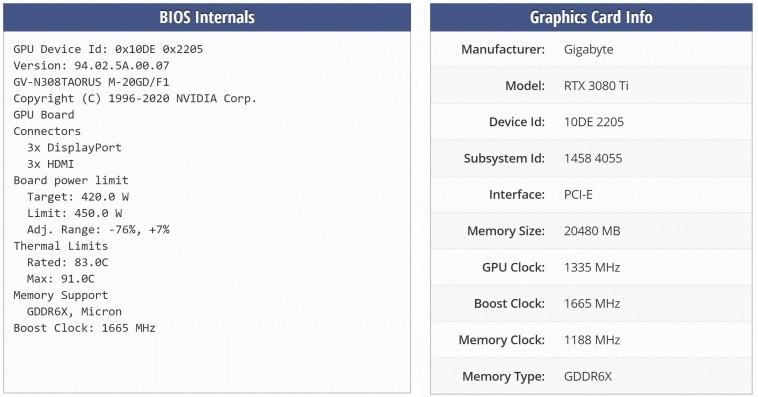 NVIDIA Aorus GeForce RTX 3080 Ti