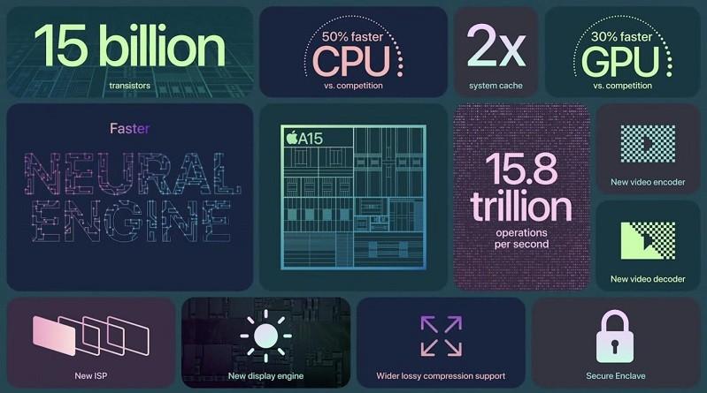 Chip xử lý A15 của Apple