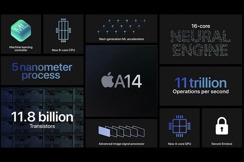 Chíp xử lý A14 của Apple